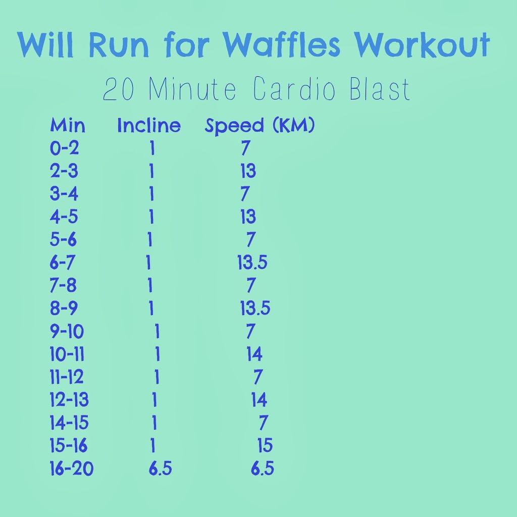 20 Minute Cardio Blast Treadmill Workout